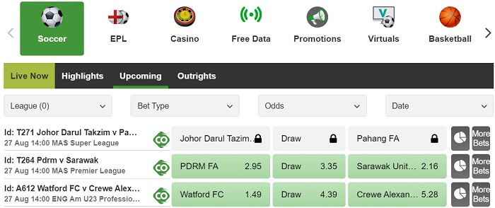 Betway Sports Markets